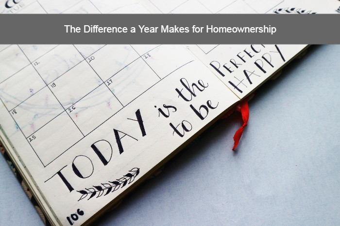 Calendar depicting now is good time to become a homeowner